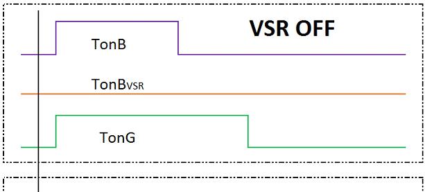 Рис. 1 Время открытия бензиновой и газовой форсунки с выключенной функцией VSR